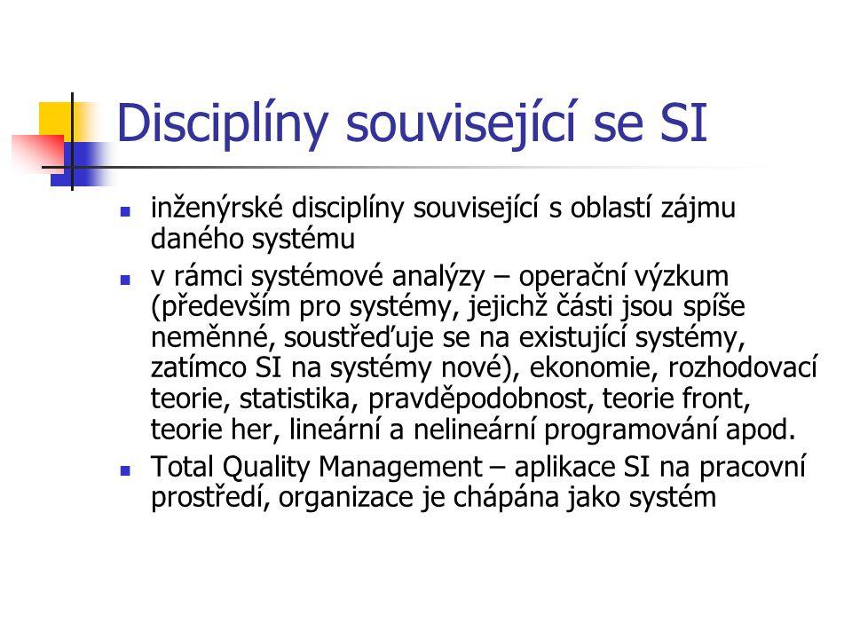 Disciplíny související se SI inženýrské disciplíny související s oblastí zájmu daného systému v rámci systémové analýzy – operační výzkum (především p