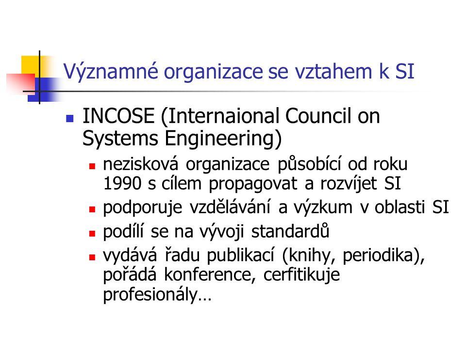 Významné organizace se vztahem k SI INCOSE (Internaional Council on Systems Engineering) nezisková organizace působící od roku 1990 s cílem propagovat