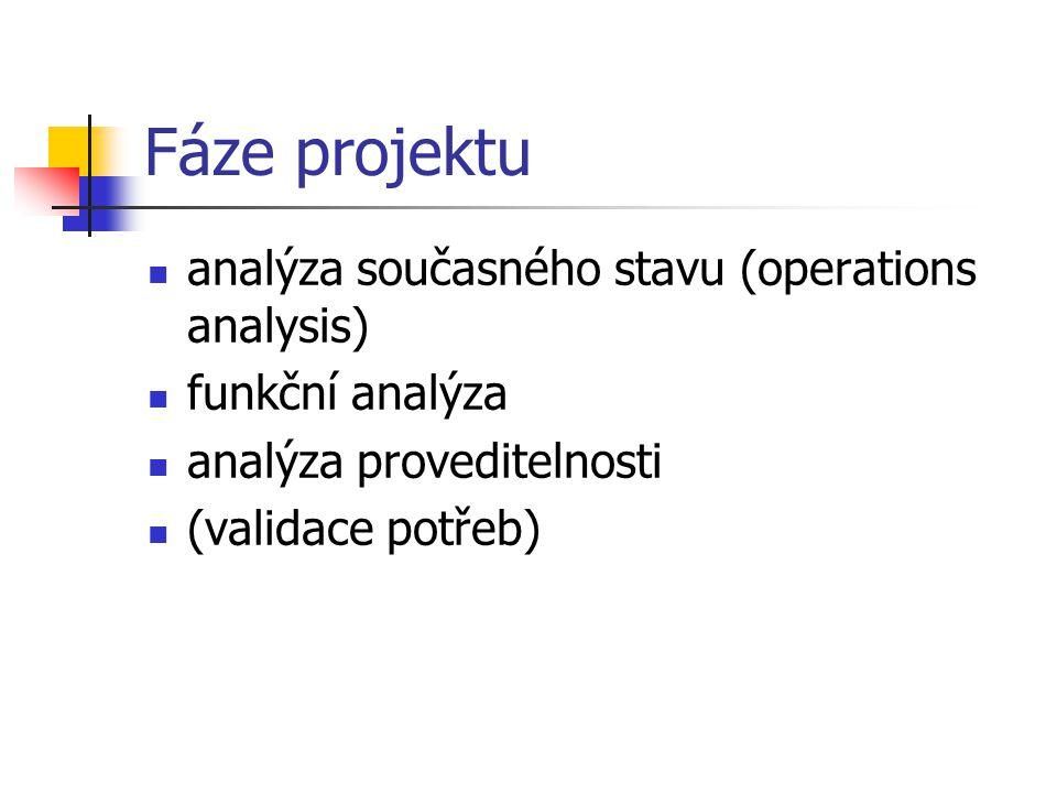 Fáze projektu analýza současného stavu (operations analysis) funkční analýza analýza proveditelnosti (validace potřeb)