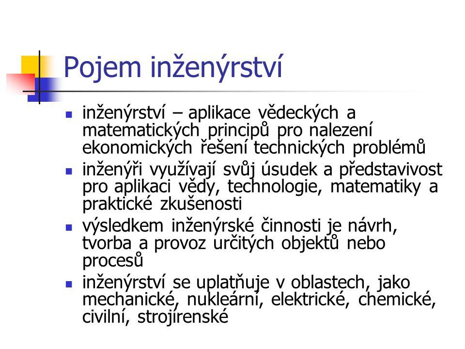 Zdroje Štach.Teorie systémů. Praha: SNTL, 1982. Habr, Vepřek.