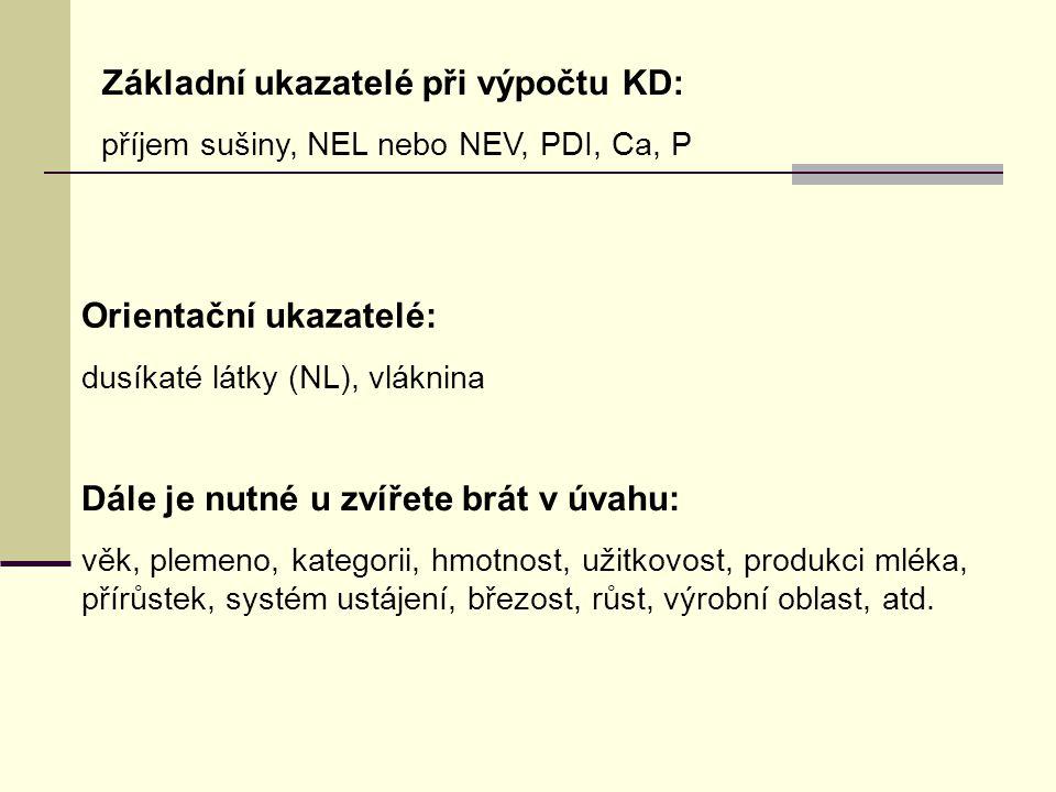 Základní ukazatelé při výpočtu KD: příjem sušiny, NEL nebo NEV, PDI, Ca, P Orientační ukazatelé: dusíkaté látky (NL), vláknina Dále je nutné u zvířete