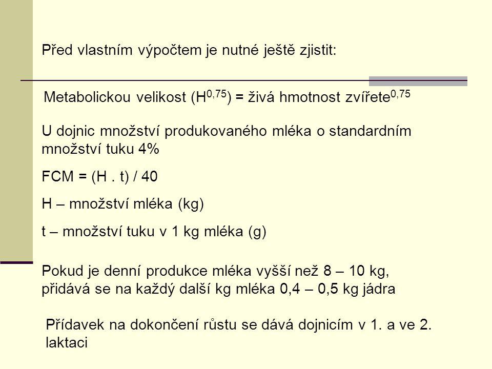 Před vlastním výpočtem je nutné ještě zjistit: Metabolickou velikost (H 0,75 ) = živá hmotnost zvířete 0,75 U dojnic množství produkovaného mléka o standardním množství tuku 4% FCM = (H.