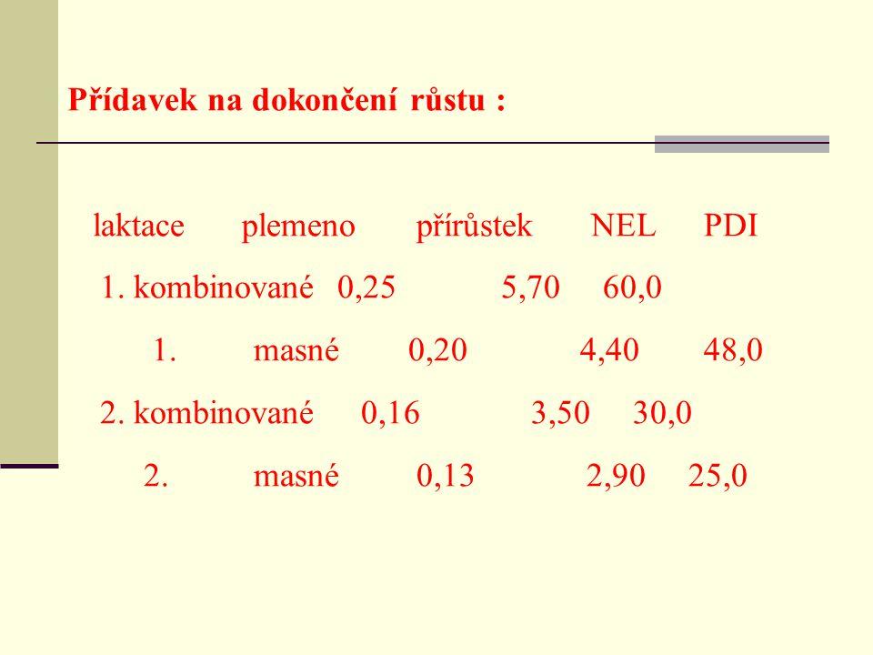 Přídavek na dokončení růstu : laktaceplemenopřírůstekNEL PDI 1. kombinované 0,25 5,70 60,0 1. masné 0,20 4,40 48,0 2. kombinované 0,16 3,50 30,0 2. ma