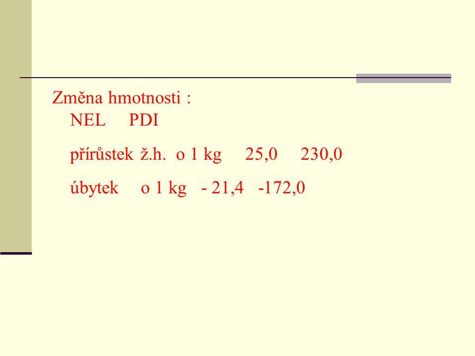 Změna hmotnosti : NEL PDI přírůstek ž.h. o 1 kg 25,0 230,0 úbytek o 1 kg - 21,4 -172,0