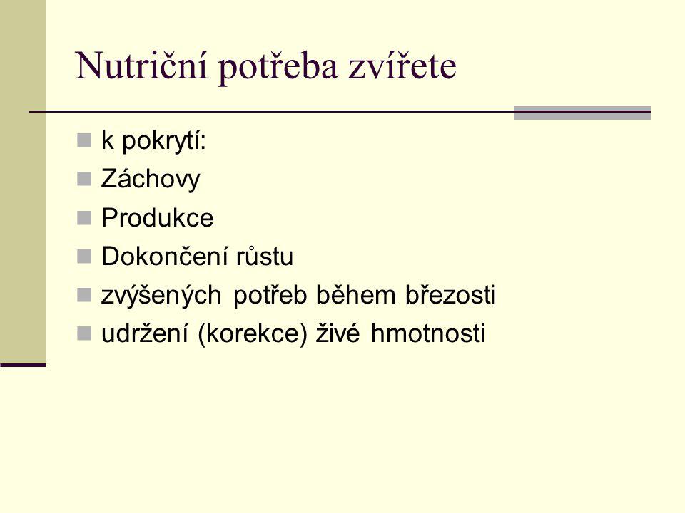Nutriční potřeba zvířete k pokrytí: Záchovy Produkce Dokončení růstu zvýšených potřeb během březosti udržení (korekce) živé hmotnosti