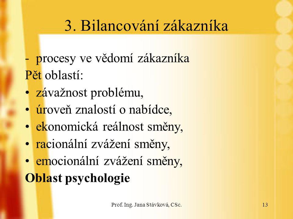 Prof. Ing. Jana Stávková, CSc.13 3. Bilancování zákazníka -procesy ve vědomí zákazníka Pět oblastí: závažnost problému, úroveň znalostí o nabídce, eko