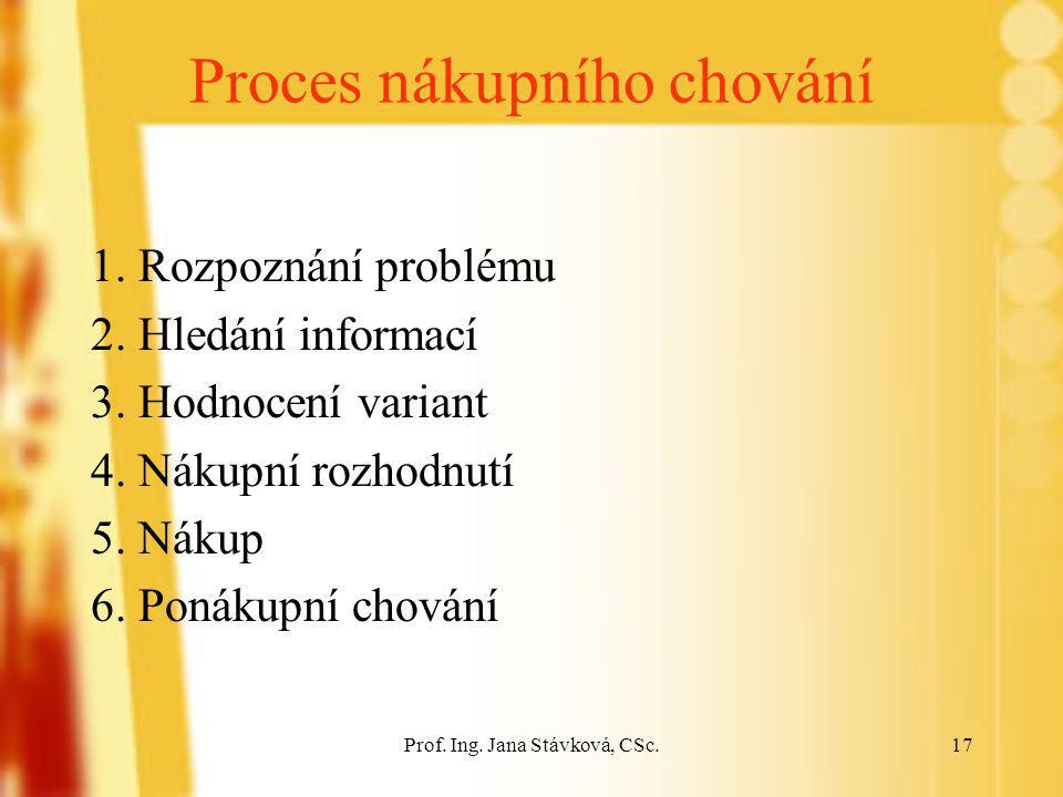 Prof. Ing. Jana Stávková, CSc.17 Proces nákupního chování 1. Rozpoznání problému 2. Hledání informací 3. Hodnocení variant 4. Nákupní rozhodnutí 5. Ná