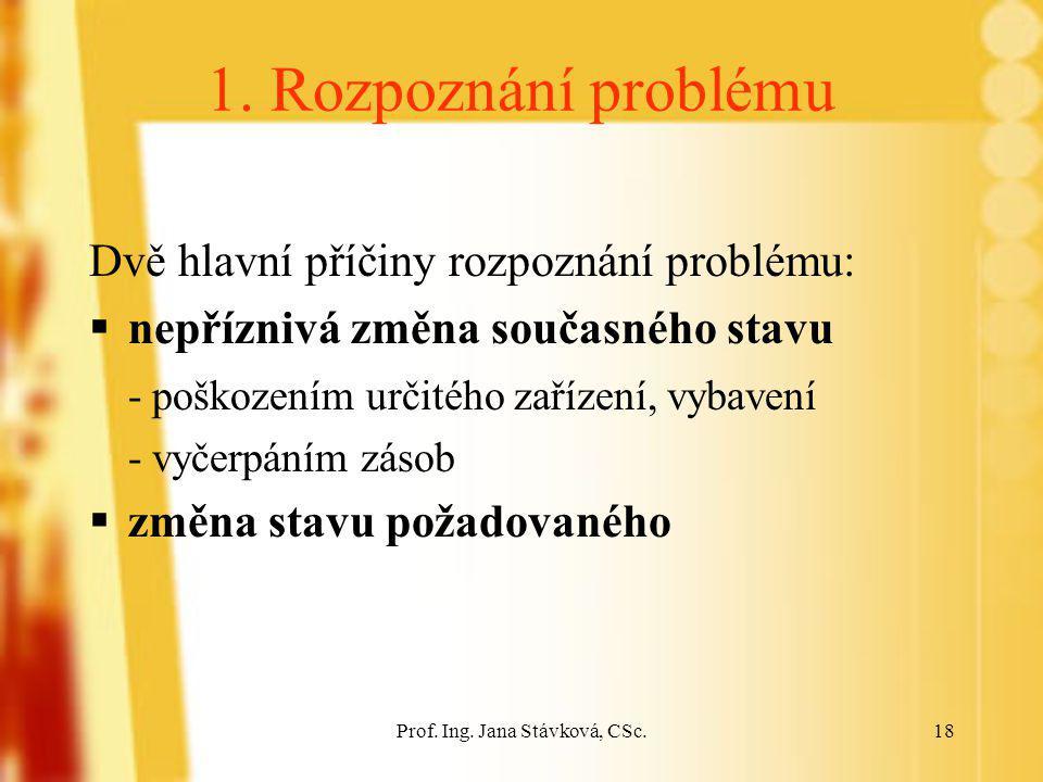 Prof. Ing. Jana Stávková, CSc.18 1. Rozpoznání problému Dvě hlavní příčiny rozpoznání problému:  nepříznivá změna současného stavu - poškozením určit