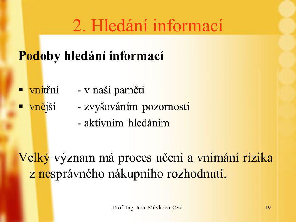 Prof. Ing. Jana Stávková, CSc.19 2. Hledání informací Podoby hledání informací  vnitřní- v naší paměti  vnější - zvyšováním pozornosti - aktivním hl