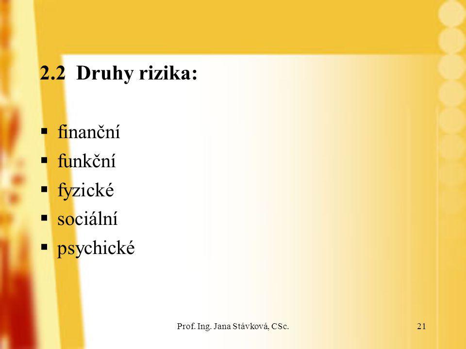 Prof. Ing. Jana Stávková, CSc.21 2.2 Druhy rizika:  finanční  funkční  fyzické  sociální  psychické