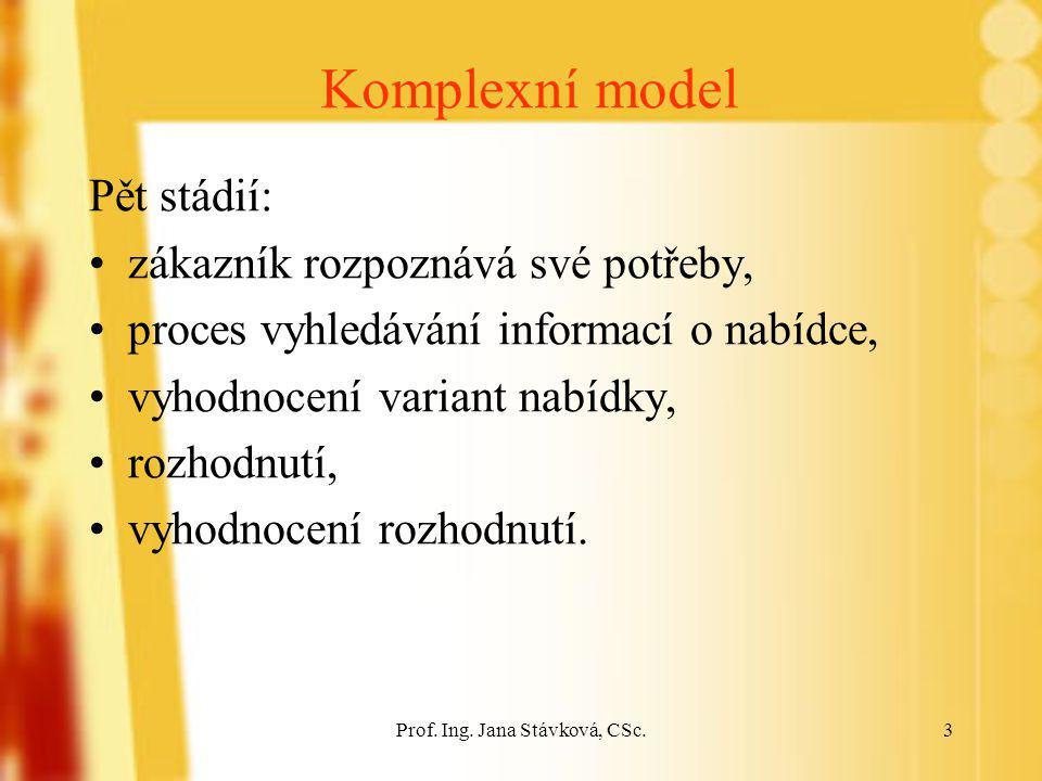 Prof. Ing. Jana Stávková, CSc.3 Komplexní model Pět stádií: zákazník rozpoznává své potřeby, proces vyhledávání informací o nabídce, vyhodnocení varia