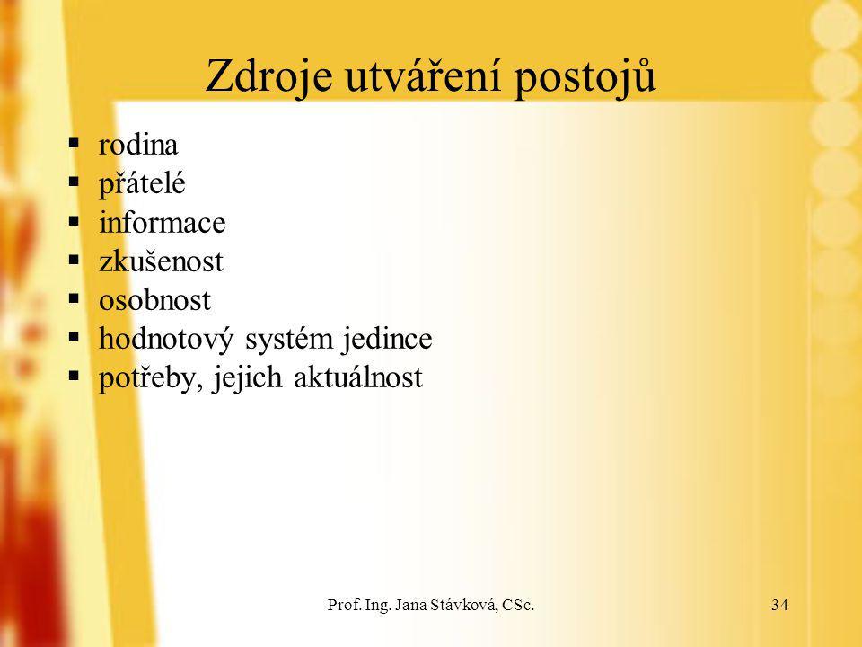 Prof. Ing. Jana Stávková, CSc.34 Zdroje utváření postojů  rodina  přátelé  informace  zkušenost  osobnost  hodnotový systém jedince  potřeby, j