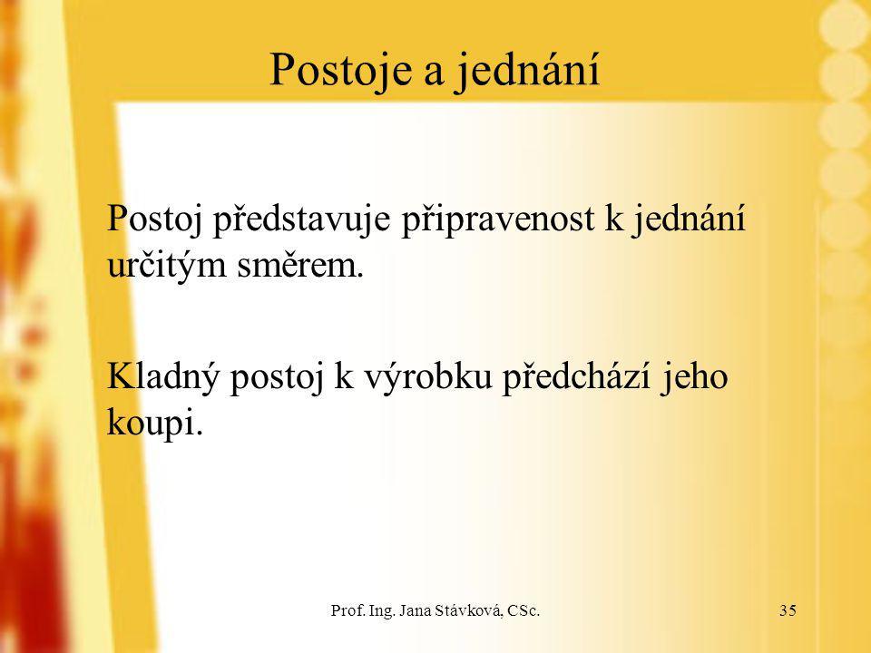 Prof. Ing. Jana Stávková, CSc.35 Postoje a jednání Postoj představuje připravenost k jednání určitým směrem. Kladný postoj k výrobku předchází jeho ko