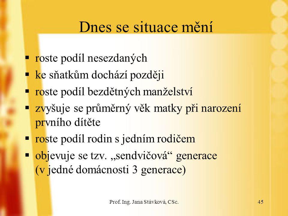 Prof. Ing. Jana Stávková, CSc.45 Dnes se situace mění  roste podíl nesezdaných  ke sňatkům dochází později  roste podíl bezdětných manželství  zvy