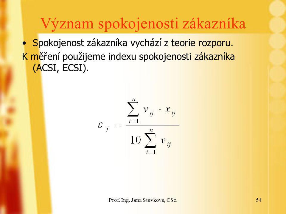 Prof. Ing. Jana Stávková, CSc.54 Význam spokojenosti zákazníka Spokojenost zákazníka vychází z teorie rozporu. K měření použijeme indexu spokojenosti