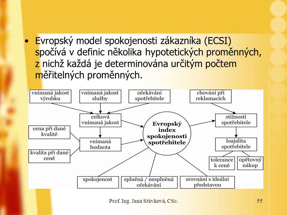 Prof. Ing. Jana Stávková, CSc.55 Evropský model spokojenosti zákazníka (ECSI) spočívá v definic několika hypotetických proměnných, z nichž každá je de