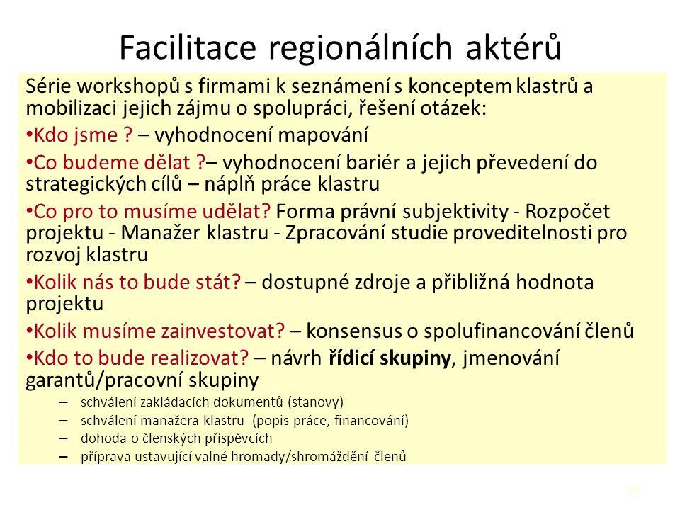 Facilitace regionálních aktérů Série workshopů s firmami k seznámení s konceptem klastrů a mobilizaci jejich zájmu o spolupráci, řešení otázek: Kdo jsme .