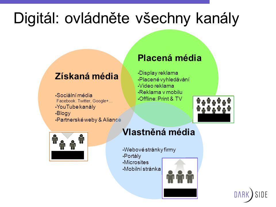 Digitál: ovládněte všechny kanály Placená média Display reklama Placené vyhledávání Video reklama Reklama v mobilu Offline: Print & TV Získaná média S