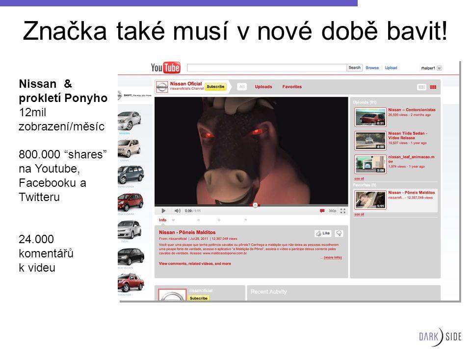 """Značka také musí v nové době bavit! Nissan & prokletí Ponyho 12mil zobrazení/měsíc 800.000 """"shares"""" na Youtube, Facebooku a Twitteru 24.000 komentářů"""