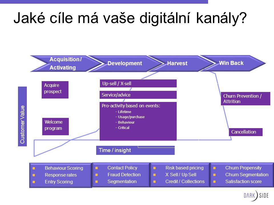 Jaké cíle má vaše digitální kanály? Time / insight Customer Value Acquisition / Activating Analytical insight Welcome program Acquire prospect Pro-act