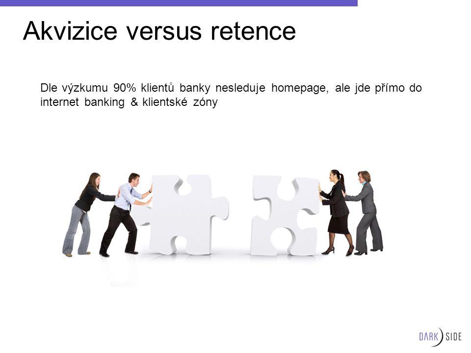 Akvizice versus retence Dle výzkumu 90% klientů banky nesleduje homepage, ale jde přímo do internet banking & klientské zóny