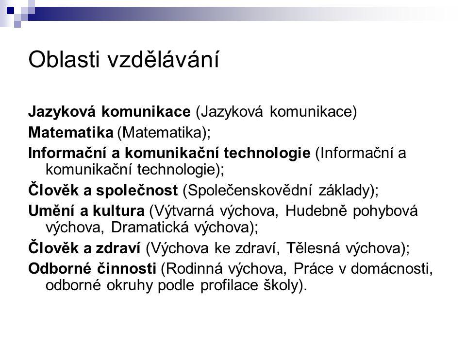 Oblasti vzdělávání Jazyková komunikace (Jazyková komunikace) Matematika (Matematika); Informační a komunikační technologie (Informační a komunikační t