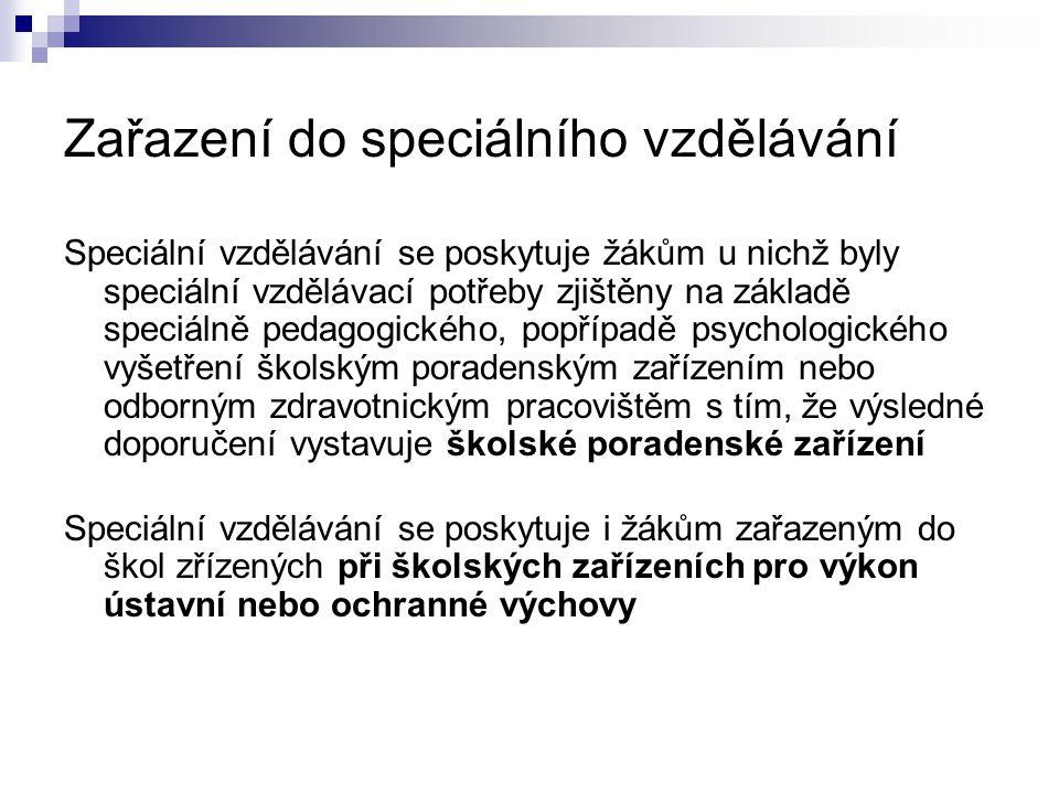 Pedagogicko-psychologická poradna PPP Roudnice n/L., Karlovo náměstí 71, 413 01 PPP Ústí nad Labem, Karla IV.