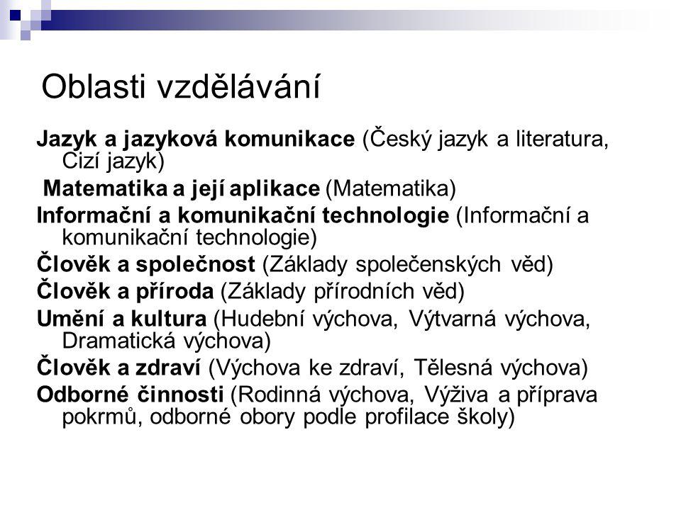 Oblasti vzdělávání Jazyk a jazyková komunikace (Český jazyk a literatura, Cizí jazyk) Matematika a její aplikace (Matematika) Informační a komunikační