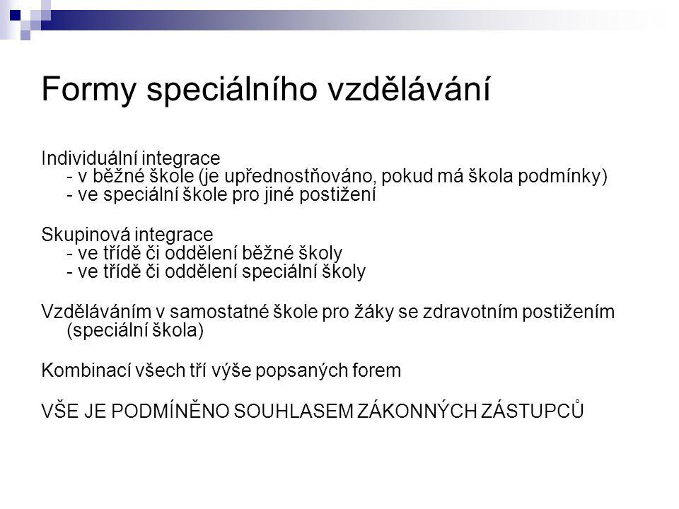 Speciálně pedagogické centrum (MZ) Zrakové postižení SPC Démosthenes, Mírová 2, Ústí nad Labem Tělesné postižení SPC, Trnovanská 1331, Teplice SPC, Lidická ul.