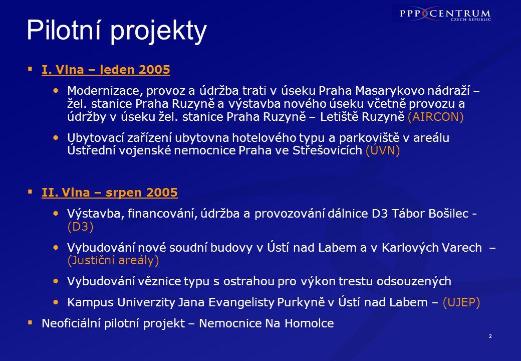 3 4 projekty ve fázi schváleného KP, výběru koncesionáře 2 projekty ve fázi přípravy OBC 1 projekt ve fázi před výběrem poradců 3 projekty zastaveny (1 soud v KV, UJEP, Na Homolce) Pilotní projekty – současný stav UVN VĚZNICE AIRCON NA HOMOLCE DÁLNICE D3 DVA SOUDY KAMPUS UJEP Pardubice Ponava
