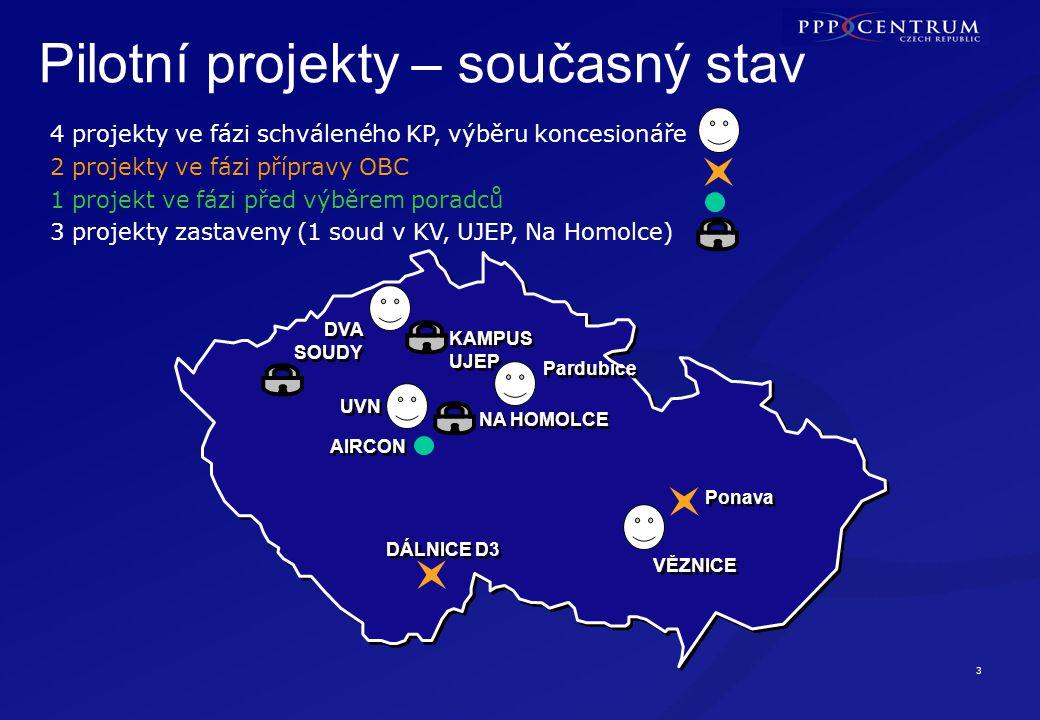 3 4 projekty ve fázi schváleného KP, výběru koncesionáře 2 projekty ve fázi přípravy OBC 1 projekt ve fázi před výběrem poradců 3 projekty zastaveny (