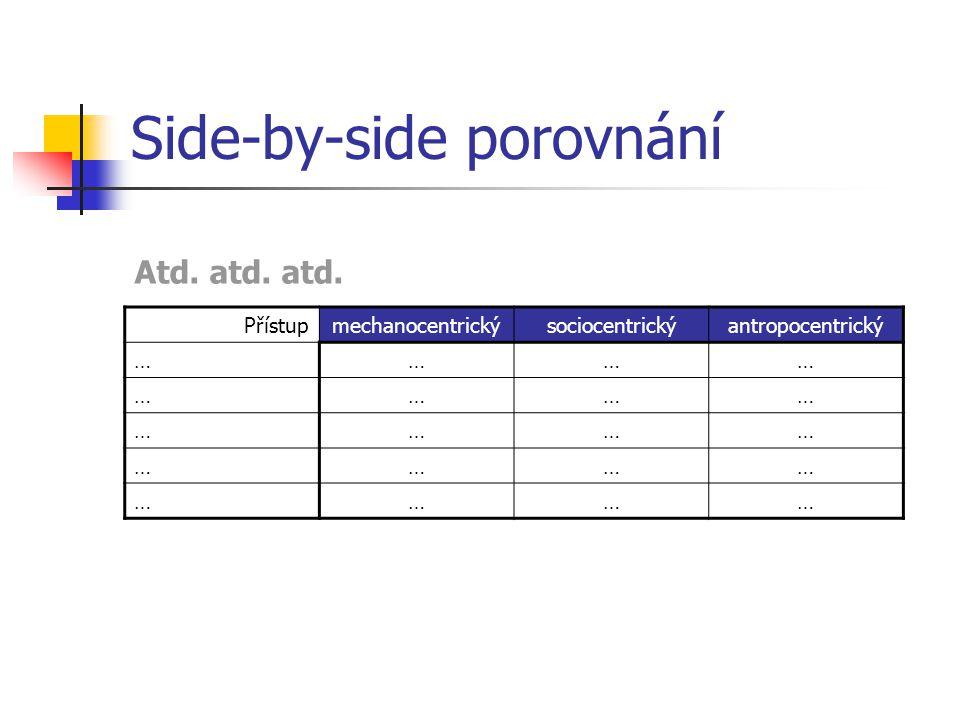 Side-by-side porovnání Přístupmechanocentrickýsociocentrickýantropocentrický ………… ………… ………… ………… ………… Atd. atd. atd.