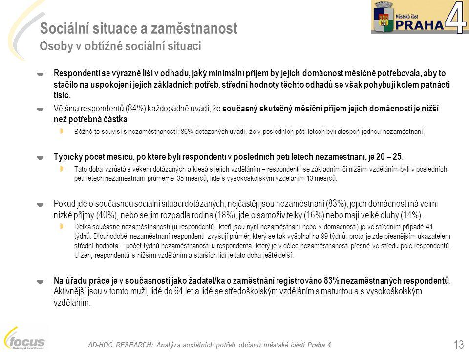 AD-HOC RESEARCH: Analýza sociálních potřeb občanů městské části Praha 4 13 Sociální situace a zaměstnanost Osoby v obtížné sociální situaci  Responde