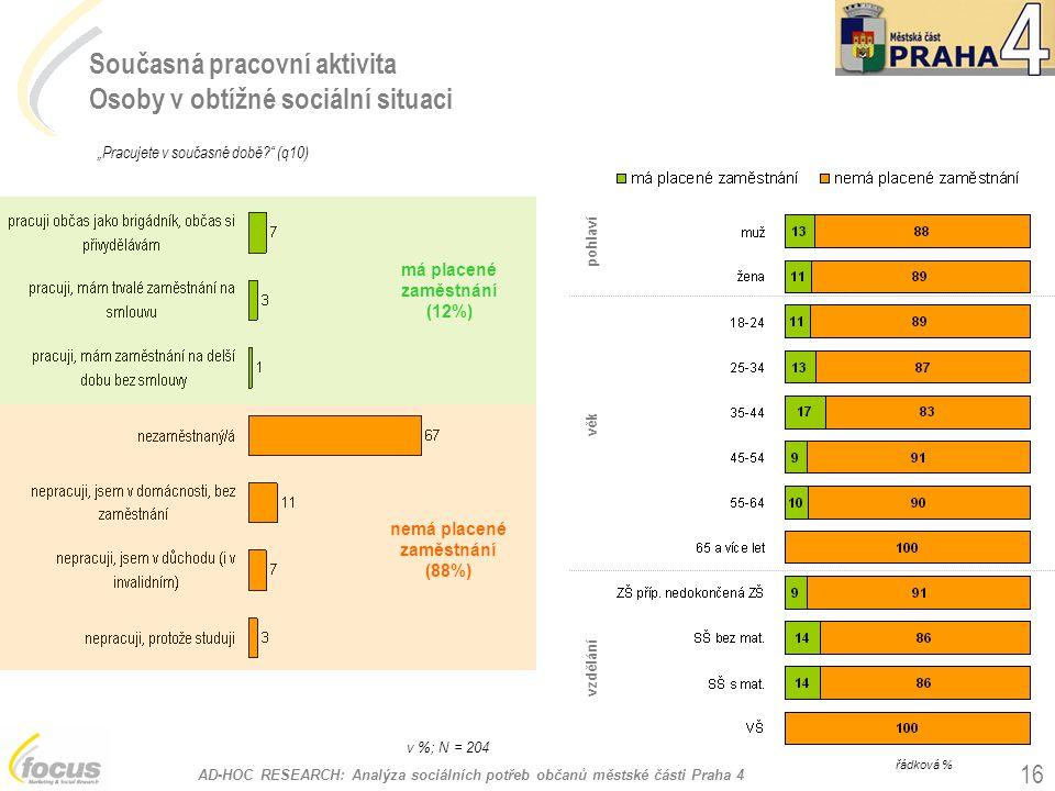 """AD-HOC RESEARCH: Analýza sociálních potřeb občanů městské části Praha 4 16 Současná pracovní aktivita Osoby v obtížné sociální situaci """"Pracujete v současné době? (q10) v %; N = 204 pohlaví vzdělání věk má placené zaměstnání (12%) nemá placené zaměstnání (88%) řádková %"""