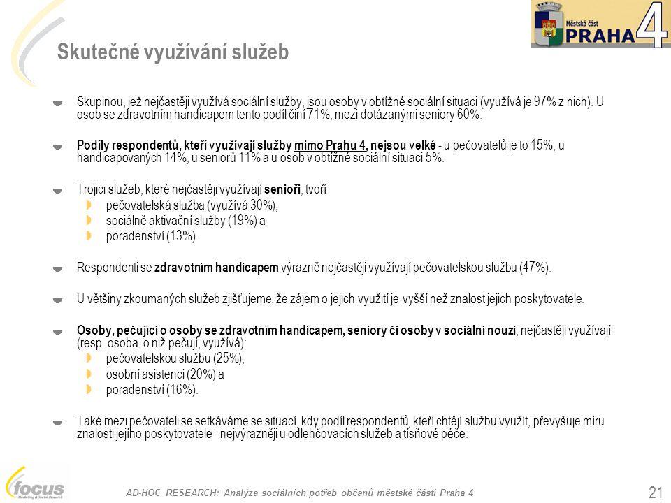 AD-HOC RESEARCH: Analýza sociálních potřeb občanů městské části Praha 4 21  Skupinou, jež nejčastěji využívá sociální služby, jsou osoby v obtížné sociální situaci (využívá je 97% z nich).