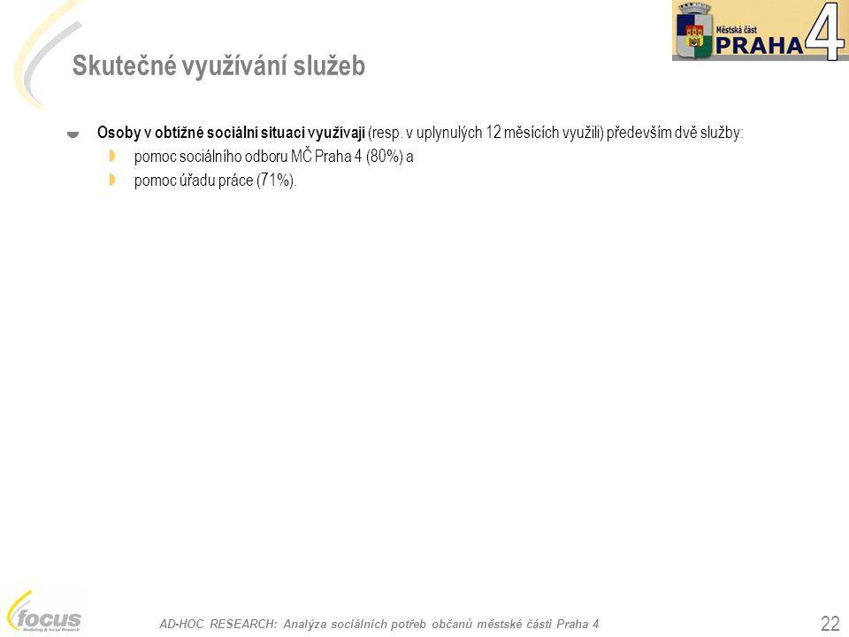 AD-HOC RESEARCH: Analýza sociálních potřeb občanů městské části Praha 4 22  Osoby v obtížné sociální situaci využívají (resp. v uplynulých 12 měsícíc