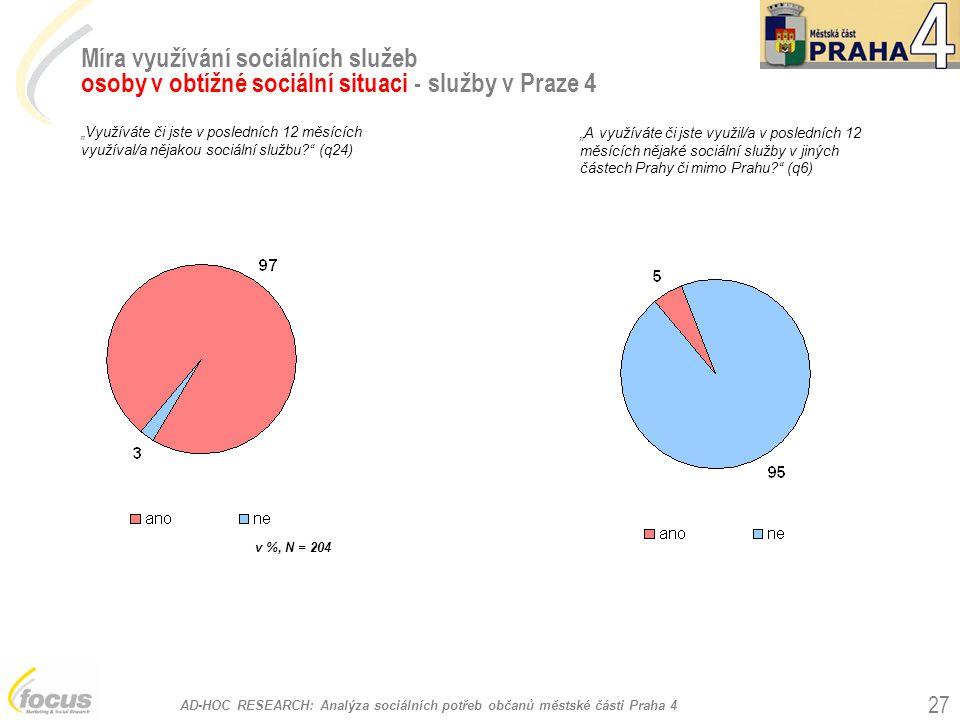 AD-HOC RESEARCH: Analýza sociálních potřeb občanů městské části Praha 4 27 Míra využívání sociálních služeb osoby v obtížné sociální situaci - služby