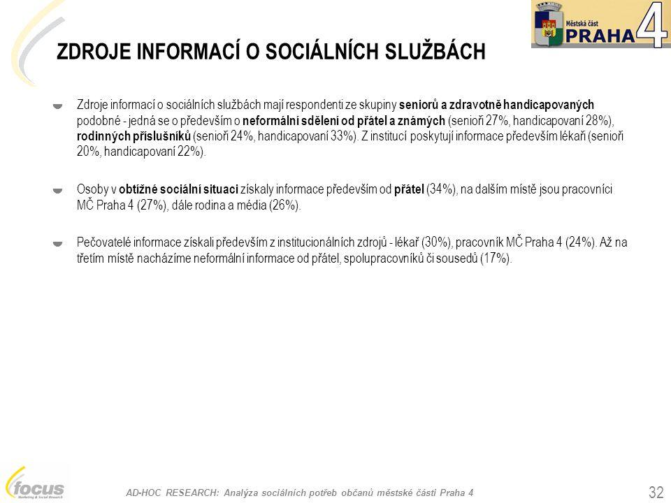 AD-HOC RESEARCH: Analýza sociálních potřeb občanů městské části Praha 4 32 ZDROJE INFORMACÍ O SOCIÁLNÍCH SLUŽBÁCH  Zdroje informací o sociálních služ