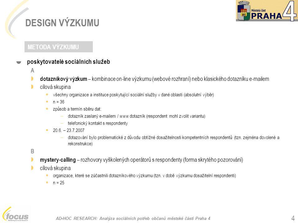 AD-HOC RESEARCH: Analýza sociálních potřeb občanů městské části Praha 4 4 DESIGN VÝZKUMU  poskytovatelé sociálních služeb A  dotazníkový výzkum – ko