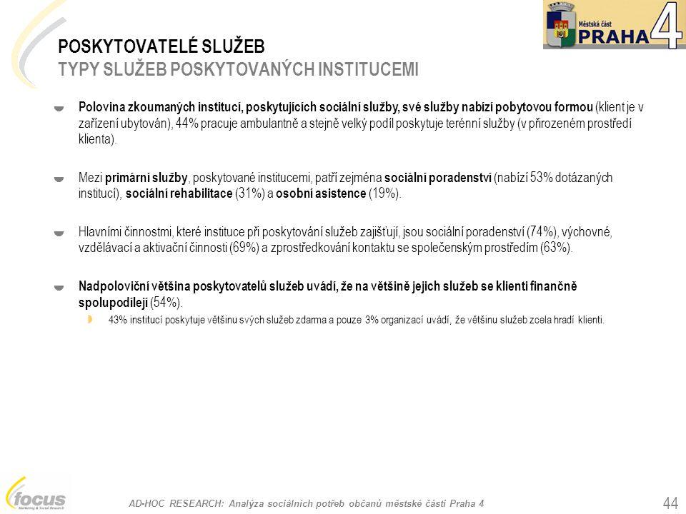 AD-HOC RESEARCH: Analýza sociálních potřeb občanů městské části Praha 4 44 POSKYTOVATELÉ SLUŽEB TYPY SLUŽEB POSKYTOVANÝCH INSTITUCEMI  Polovina zkoum