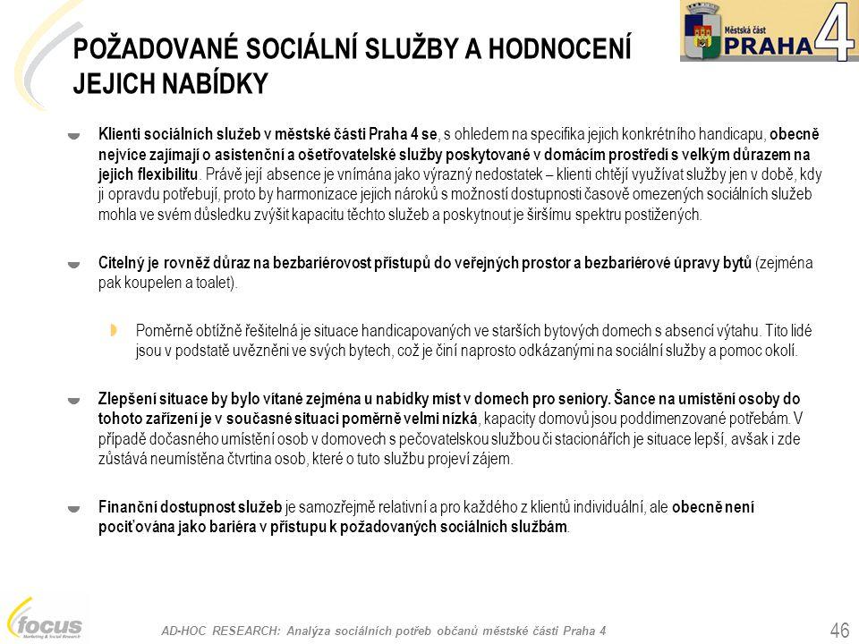 AD-HOC RESEARCH: Analýza sociálních potřeb občanů městské části Praha 4 46 POŽADOVANÉ SOCIÁLNÍ SLUŽBY A HODNOCENÍ JEJICH NABÍDKY  Klienti sociálních služeb v městské části Praha 4 se, s ohledem na specifika jejich konkrétního handicapu, obecně nejvíce zajímají o asistenční a ošetřovatelské služby poskytované v domácím prostředí s velkým důrazem na jejich flexibilitu.