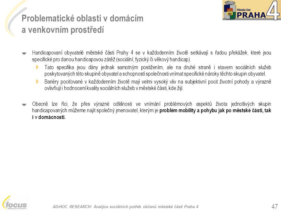 AD-HOC RESEARCH: Analýza sociálních potřeb občanů městské části Praha 4 47 Problematické oblasti v domácím a venkovním prostředí  Handicapovaní obyva