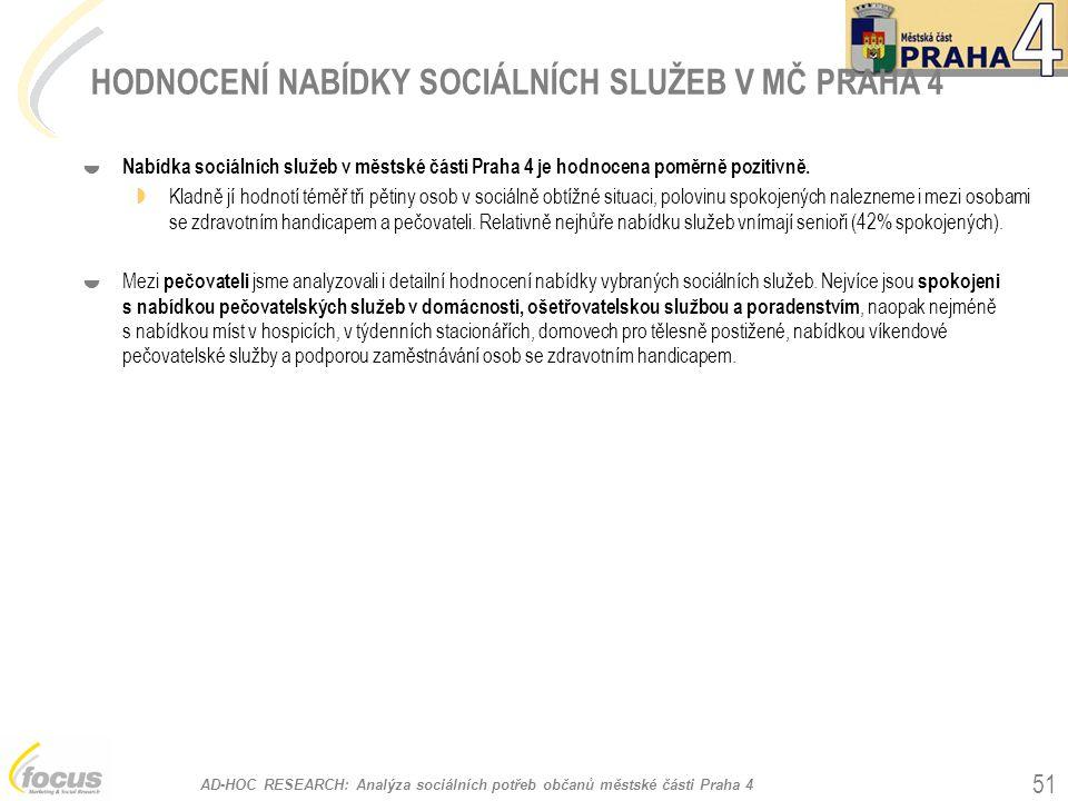 AD-HOC RESEARCH: Analýza sociálních potřeb občanů městské části Praha 4 51 HODNOCENÍ NABÍDKY SOCIÁLNÍCH SLUŽEB V MČ PRAHA 4  Nabídka sociálních služe