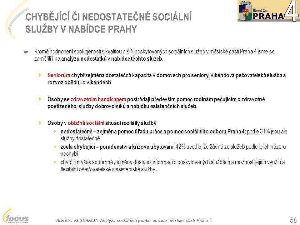 AD-HOC RESEARCH: Analýza sociálních potřeb občanů městské části Praha 4 58 CHYBĚJÍCÍ ČI NEDOSTATEČNÉ SOCIÁLNÍ SLUŽBY V NABÍDCE PRAHY  Kromě hodnocení