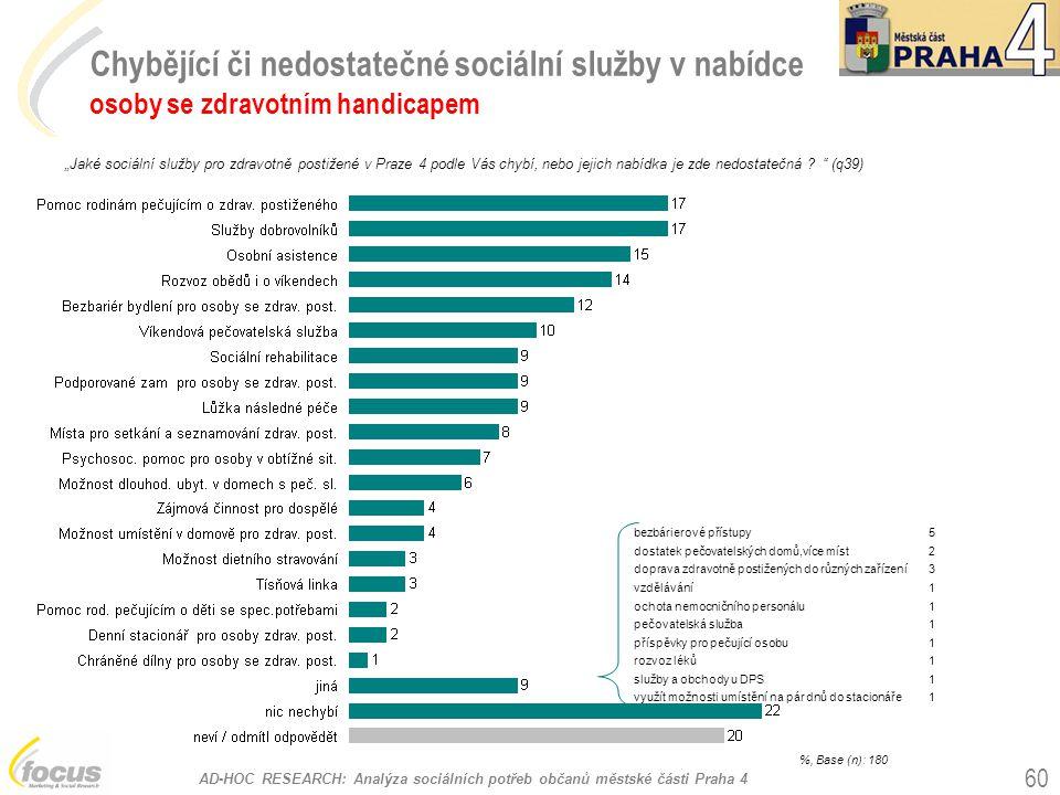AD-HOC RESEARCH: Analýza sociálních potřeb občanů městské části Praha 4 60 Chybějící či nedostatečné sociální služby v nabídce osoby se zdravotním han