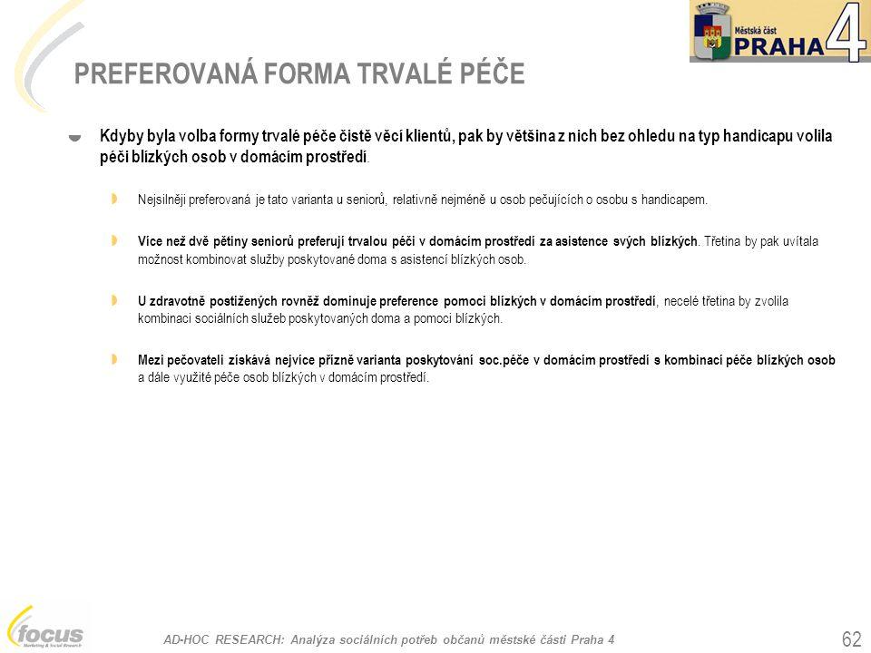 AD-HOC RESEARCH: Analýza sociálních potřeb občanů městské části Praha 4 62 PREFEROVANÁ FORMA TRVALÉ PÉČE  Kdyby byla volba formy trvalé péče čistě vě