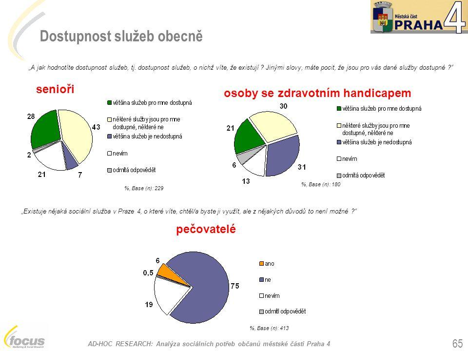 """AD-HOC RESEARCH: Analýza sociálních potřeb občanů městské části Praha 4 65 Dostupnost služeb obecně %, Base (n): 229 """"A jak hodnotíte dostupnost služeb, tj."""