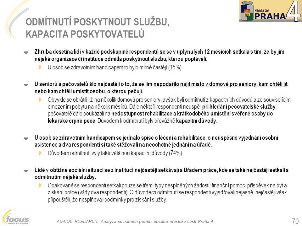 AD-HOC RESEARCH: Analýza sociálních potřeb občanů městské části Praha 4 70 ODMÍTNUTÍ POSKYTNOUT SLUŽBU, KAPACITA POSKYTOVATELŮ  Zhruba desetina lidí v každé podskupině respondentů se se v uplynulých 12 měsících setkala s tím, že by jim nějaká organizace či instituce odmítla poskytnout službu, kterou poptávali.