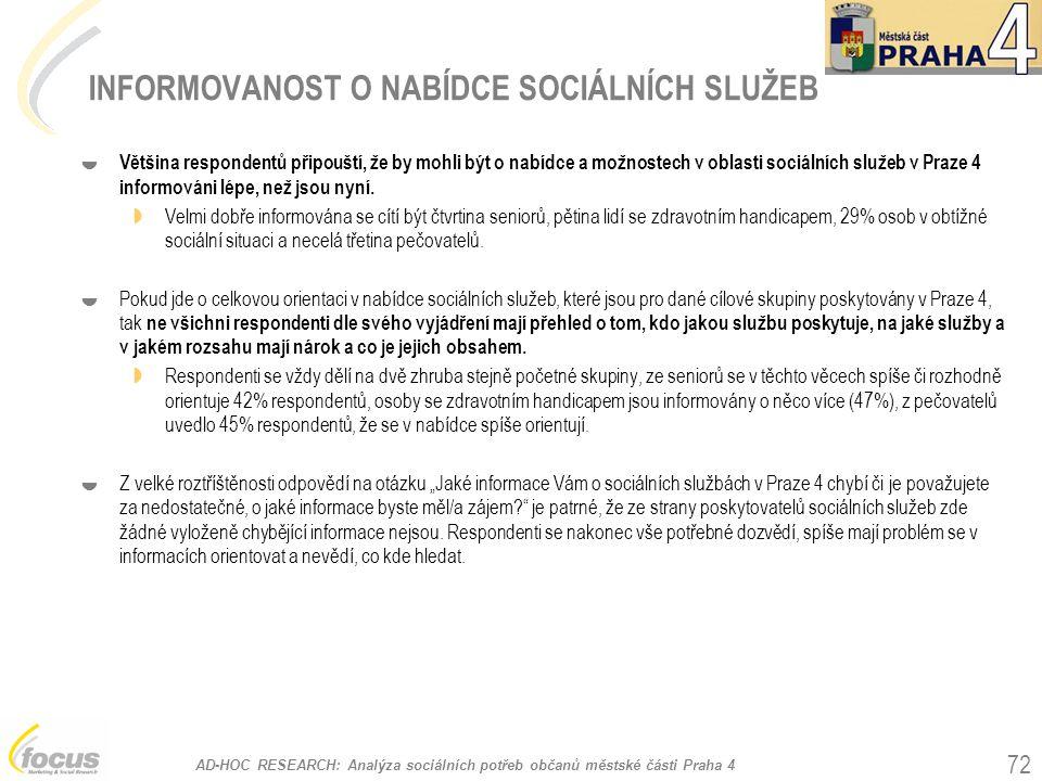 AD-HOC RESEARCH: Analýza sociálních potřeb občanů městské části Praha 4 72 INFORMOVANOST O NABÍDCE SOCIÁLNÍCH SLUŽEB  Většina respondentů připouští, že by mohli být o nabídce a možnostech v oblasti sociálních služeb v Praze 4 informováni lépe, než jsou nyní.