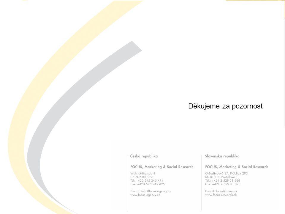 AD-HOC RESEARCH: Analýza sociálních potřeb občanů městské části Praha 4 76 Děkujeme za pozornost